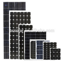 5W-300W Solar PV Module Supplier in China,Low Price for solar PV Module, high efficiency solar PV Module Factory